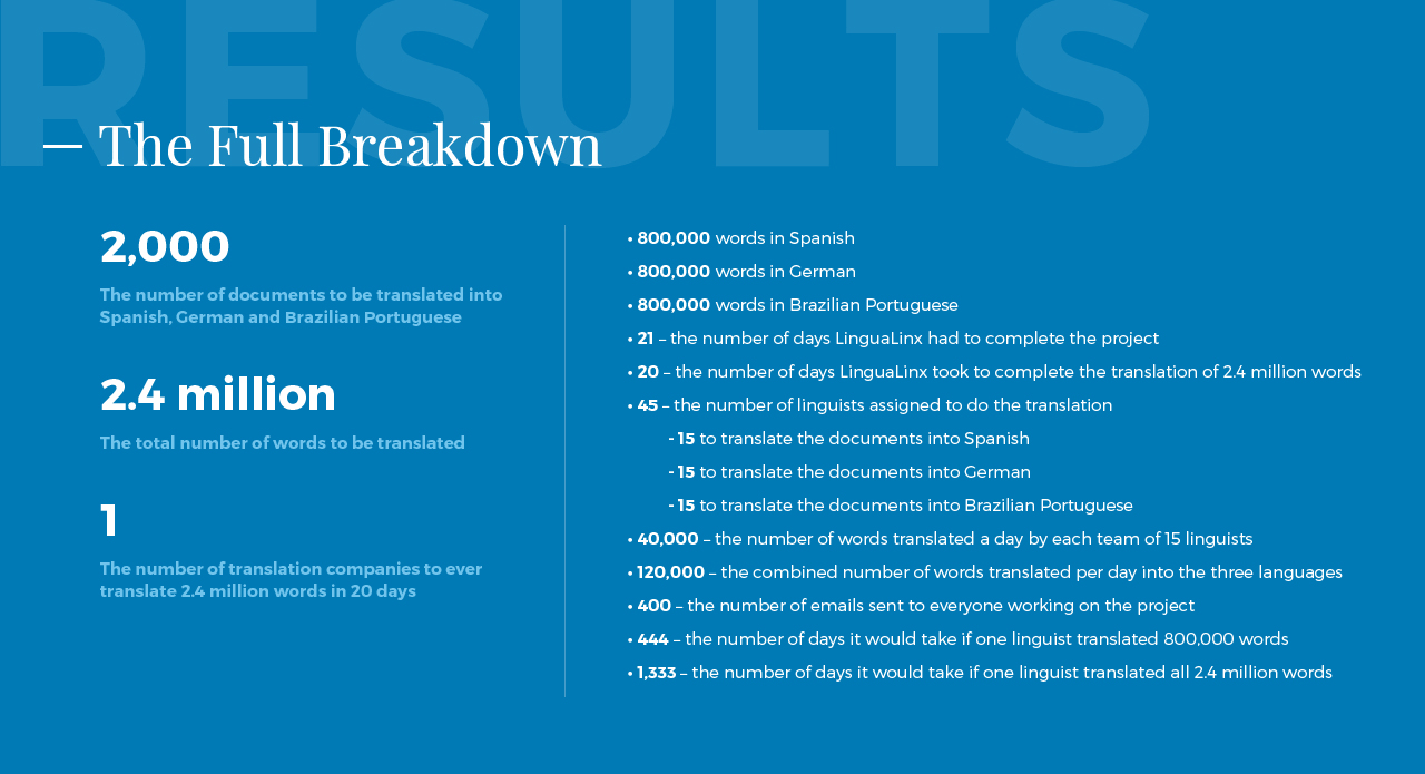 Screenshot of Lingualinx website - Results page segment